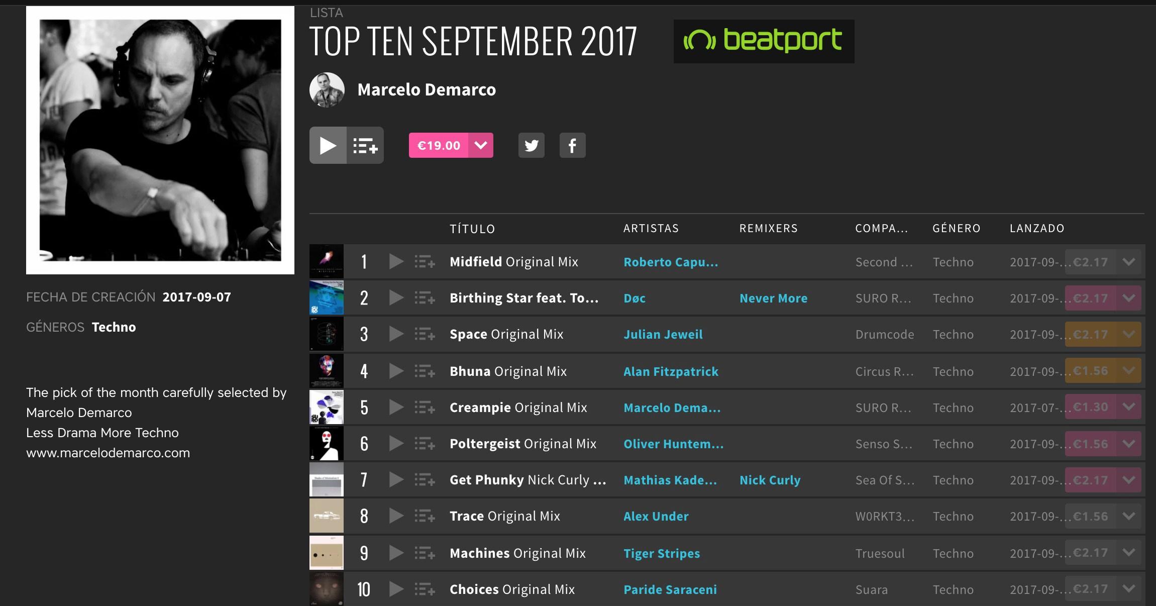 Top Ten September 2017